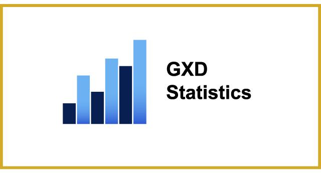GXD Statistics